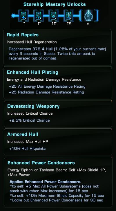T6-Breen-Dread-ship-mastery.lootcritter.com
